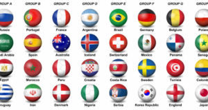 Voorspellingen Gokken op WK Voetbal bookmakers